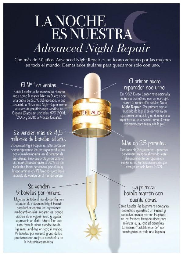 La noche es nuestra - Advanced Night Repair