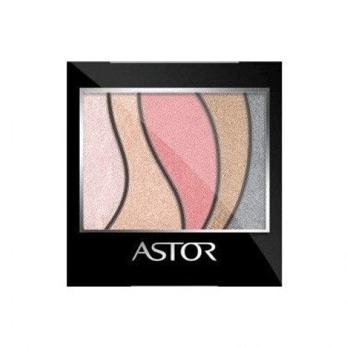 Astor Eye Artist Cuatro Palette